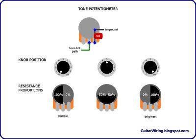 guitar wiring blog diagrams  tips   guitar tone potentiometer works