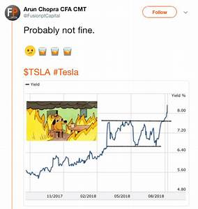 Tesla's Bonds Tell A Perilous Story - Tesla, Inc. (NASDAQ ...