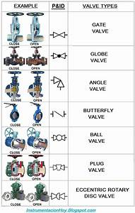 Instrumentation For Dummies  How To Read A P U0026id
