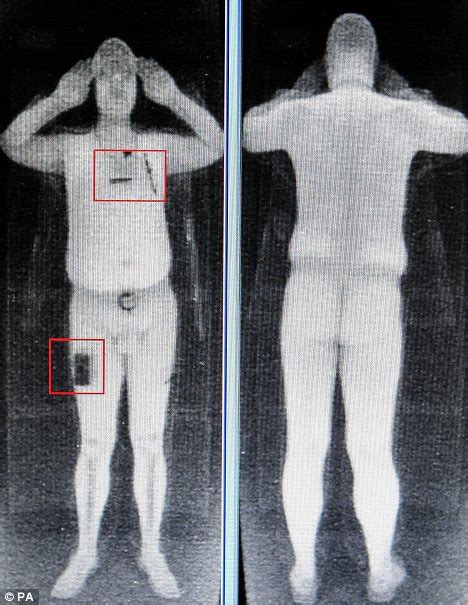Full Body Scanners at Airports