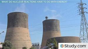 What is Nuclear Energy? - Definition & Examples - Video ...