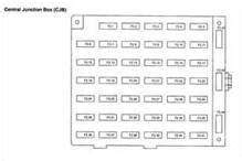 Solved Diagram Ford Mustang Interior Fuse Box