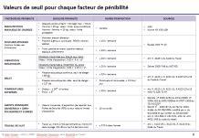 modèle fiche de pénibilité p 233 nibilit 233 au travail diagnostic plan d et accord