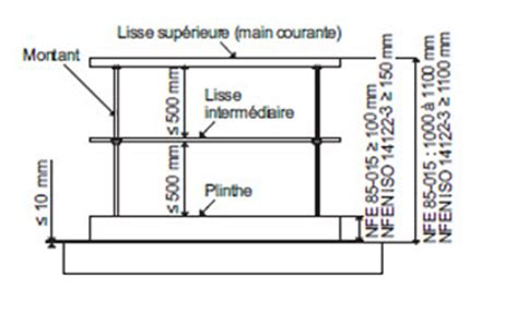 norme escalier exterieur norme re escalier exterieur 28 images garde corps de mezzanine en bois sur mesure les