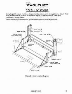 Eaglelift Edl Series Liftgate Manual By The Liftgate Parts Co