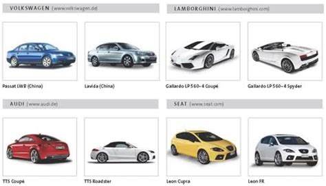 Complete List Of Vw Group's 178 Models Sold Worldwide