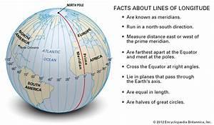 Longitude  Facts About Lines Of Longitude