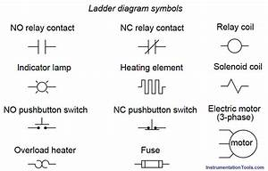 Ladder Diagram Symbols Pdf