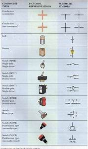 Electronics For Absolute Beginners  Chapter 2
