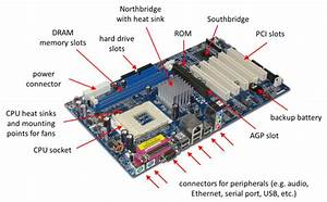 Asus Motherboard Diagram With Labels