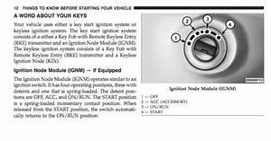 2015 Jeep Grand Cherokee Owners Manual - Zofti