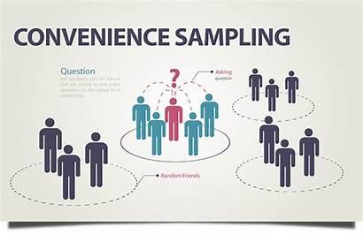 Statistics Sampling Convenience Critical Thinking Sample Math