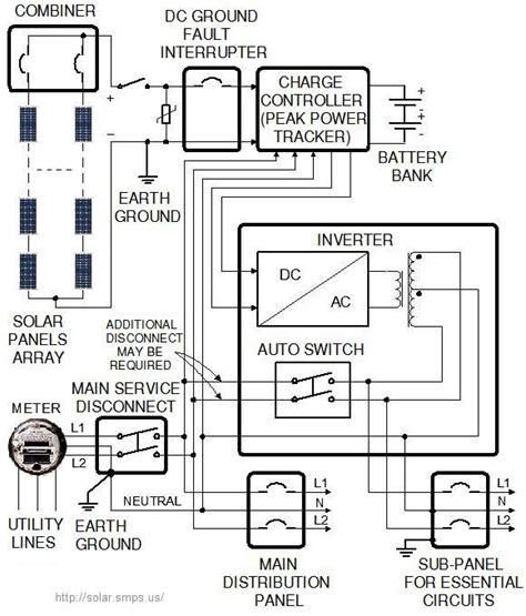 Solar Panel Wiring Diagram Home Improvement Pinterest