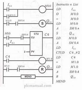 operasi berjalan dengan normal plc programming pinterest With wiring diagram of plc panel further plc ladder logic diagrams also plc