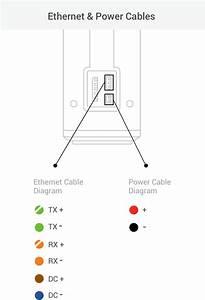 Ac 250 Wiring Harness Diagram  U2013 Sekureid Corp