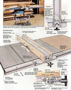 DIY Table Saw Fence • WoodArchivist