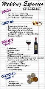 Wedding expenses checklist wedding favors bridal and for Wedding expenses checklist
