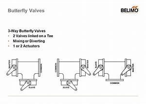 Belimo 3 Way Valve Piping Diagram