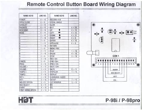 wiring diagram videoke machine choice image wiring