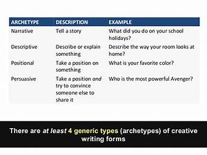 Example Introduction For An Essay Essay Organization Types Of Education My Favourite Dish Essay also What Is A True Friend Essay Essay Organization Types Cv Maker Online Essay Organization Types Of  To Kill A Mockingbird Atticus Essay