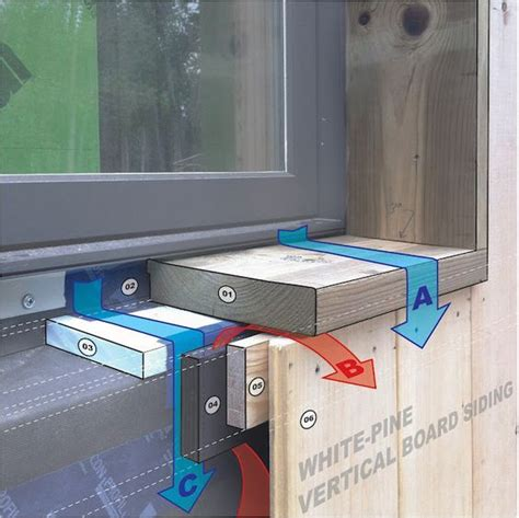 Exterior Window Sill Installation by Flange Mounted Window On Blocking With Sloped Sill