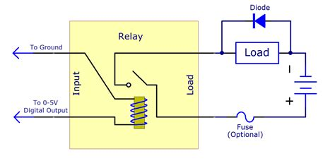 Mechanical Relay Primer Phidgets Support