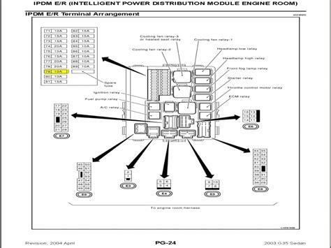 Infiniti Interior Fuse Box Diagram