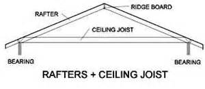garage plans roof trusses or rafters do you the difference garage plans by behm