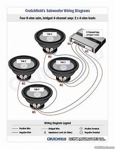 Crutchfield Car Stereo Subwoofer Wiring Diagram : subwoofer wiring diagrams big 3 upgrade in car ~ A.2002-acura-tl-radio.info Haus und Dekorationen