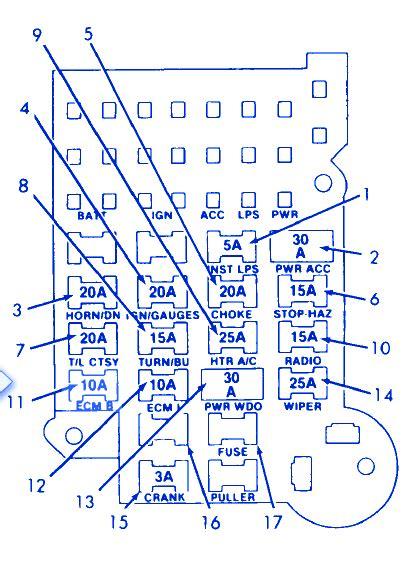 1990 Chevy Fuse Box by Chevrolet Blazer 1996 Fuse Box Block Circuit Breaker