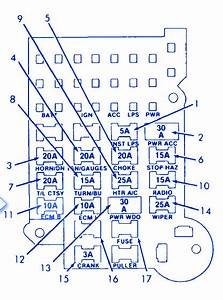 Chevrolet Blazer 1996 Fuse Box  Block Circuit Breaker Diagram
