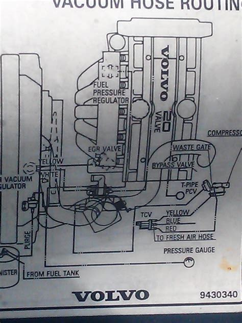 turbo vacuum diagram problem volvo forums