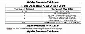 Heat Pump Thermostat Wiring Chart Diagram  Honeywell Nest