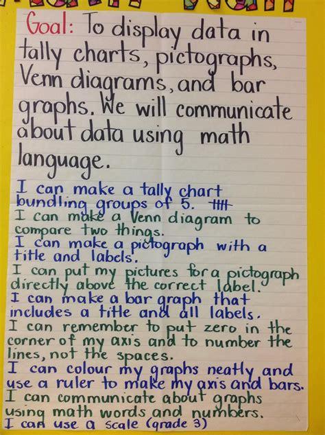 math success criteria data management