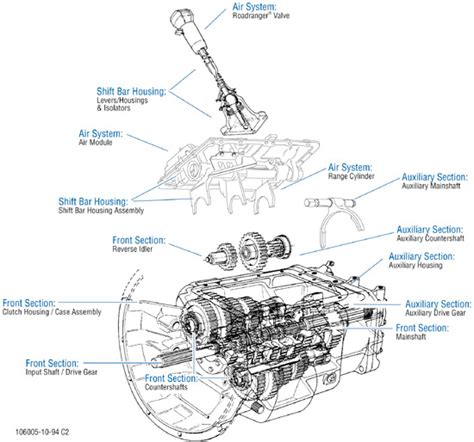 18 Speed Transmission Diagram by 8 Best Images Of Eaton 13 Speed Air Diagram Eaton Fuller