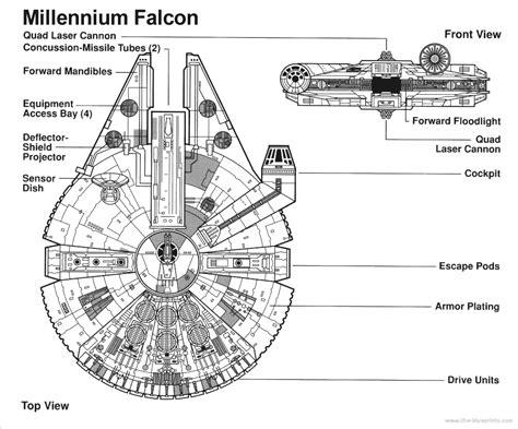 Millennium Deck Plan Pdf by With The Millennium Falcon Makes A