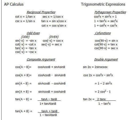 Verifying Trigonometric Identities Worksheet