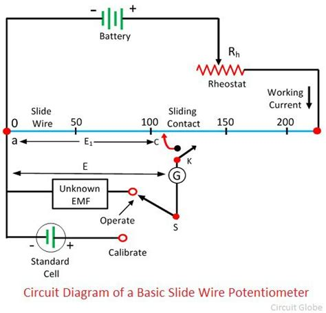 what is potentiometer pot definition characteristics construction working circuit globe