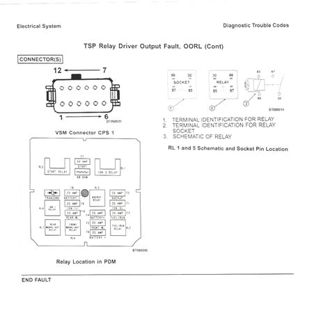 Hyster Alternator Wiring Diagram by My Hyster Forklift Has A Fault Code On Screen 168 4 And