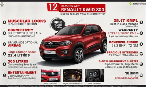renault kwid on road price renault kwid price specs review pics mileage in india