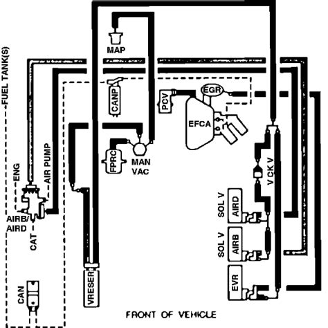 1992 Ford F 150 Vacuum Diagram by Every Time I Put My Truck 93 F 150 4 9 6 2wd In