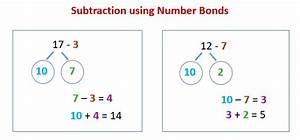 Subtraction Using Number Bonds  Solutions  Examples