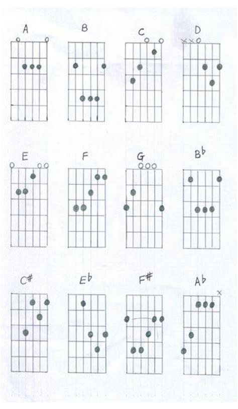 best 25 guitar fingers ideas on acoustic