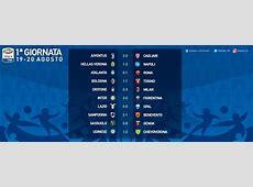 Serie A 20172018, 1a giornata risultati e classifica