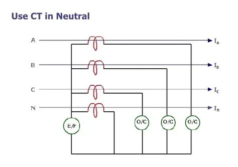 idmt earth fault relay wiring diagram just wire