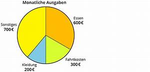 Kreisdiagramm Berechnen : zeichne ein kreisdiagramm ~ Themetempest.com Abrechnung