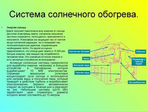 Подходит ли для России солнечная энергетика