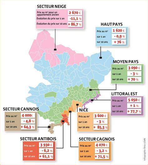 prix d une chambre au carlton cannes immobilier sur la côte d 39 azur les prix sont à la baisse