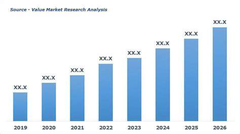 Marine Diesel Engine Market Share, Analysis | Global ...