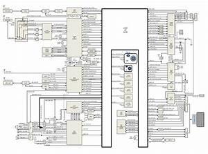 Download Mi 3 All Schematic Diagram Pdf